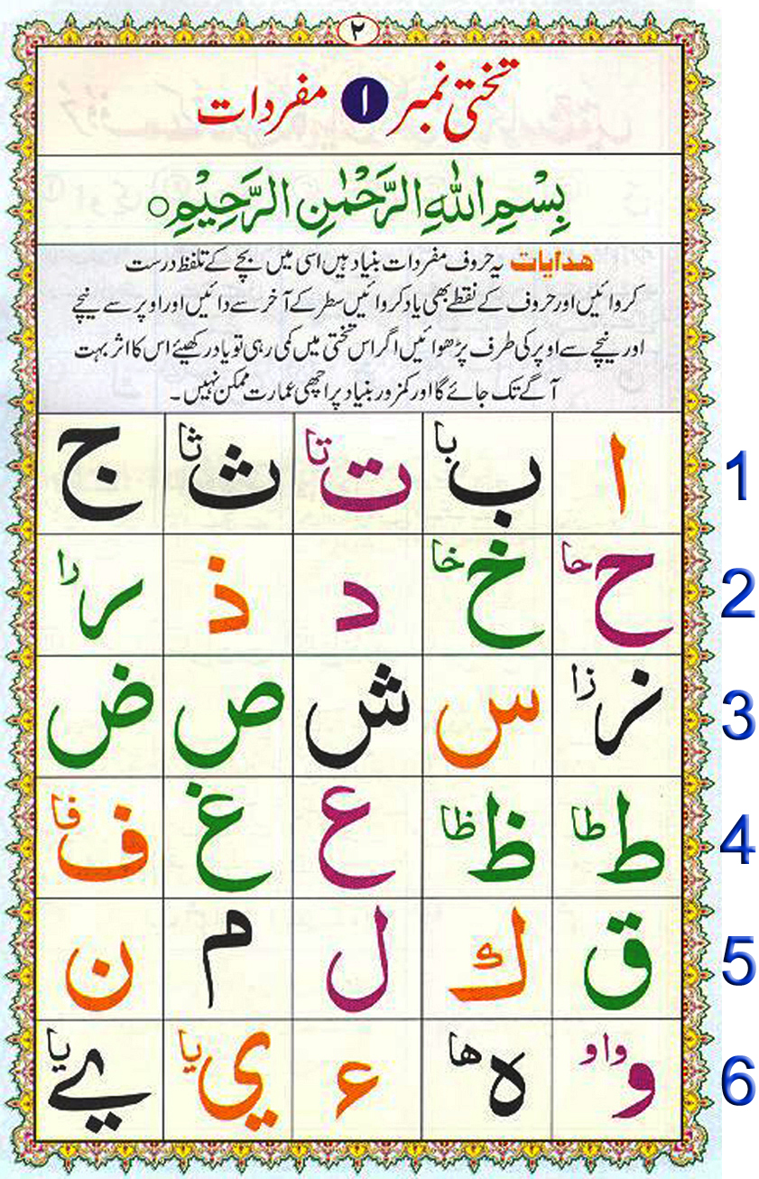 Learn Quran Online with Tajweed for Kids Adult in Online ...